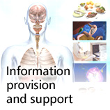 Information provision and support