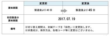 「「生活日記パン」賞味期限延長のご案内」の関連画像