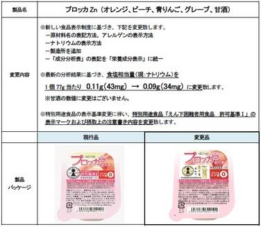 「「プロッカZn(オレンジ、ピーチ、青りんご、グレープ、甘酒)」栄養成分および許可基準マーク等変更のご案内」の関連画像