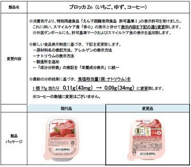 「「プロッカZn(いちご、ゆず、コーヒー)」 特別用途食品「えん下困難者用食品」表示許可取得および栄養成分変更等のご案内」の関連画像