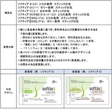 「「ソフティアシリーズ スティック分包」新食品表示制度への対応に伴う包装表示等変更のご案内」の関連画像