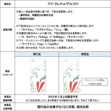 「 「ブイ・クレスα(アルファ)」新食品表示制度等による表示方法変更のご案内」の関連画像