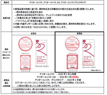 「「アイオールソフト」シリーズ新食品表示制度への対応に伴う包装表示変更のご案内」の関連画像