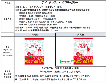 「「ブイ・クレス ハイプチゼリー」新食品表示制度への対応に伴う表示変更及び包装仕様一部変更のご案内」の関連画像