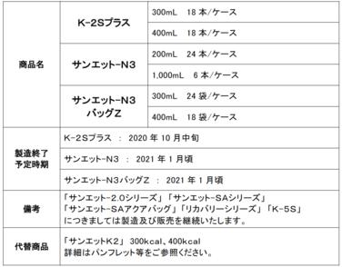 「「K-2Sプラス」「サンエット-N3」「サンエット-N3バッグZ」 製造終了のご案内」の関連画像