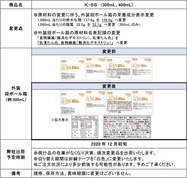 「「K-5S」原材料変更に伴う外装段ボール箱表示変更のご案内」の関連画像