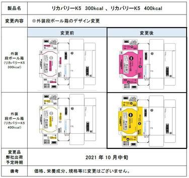 「「リカバリーK5」各種 外装段ボール箱デザイン変更のご案内 」の関連画像
