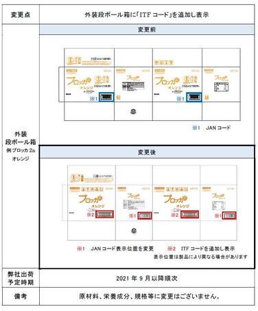 「ITFコード 追加表示のご案内」の関連画像